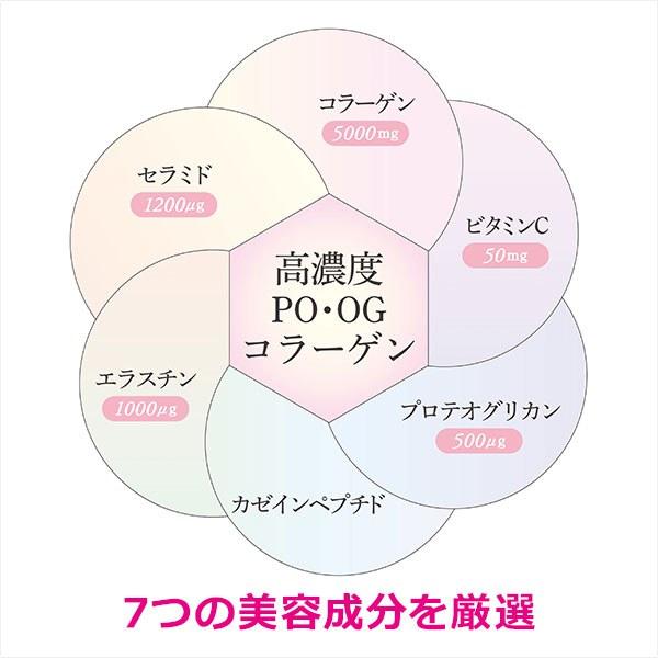 Suntory 三得利 - Milcolla 蜜露珂娜 膠原蛋白隨身包(盒裝)  - 30包