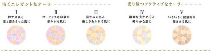 Special Offer 回饋價商品 - 【回饋價】極緻歡顏5D蜜粉餅(精巧盒裝版)-保存至2020/12 - 8.8g