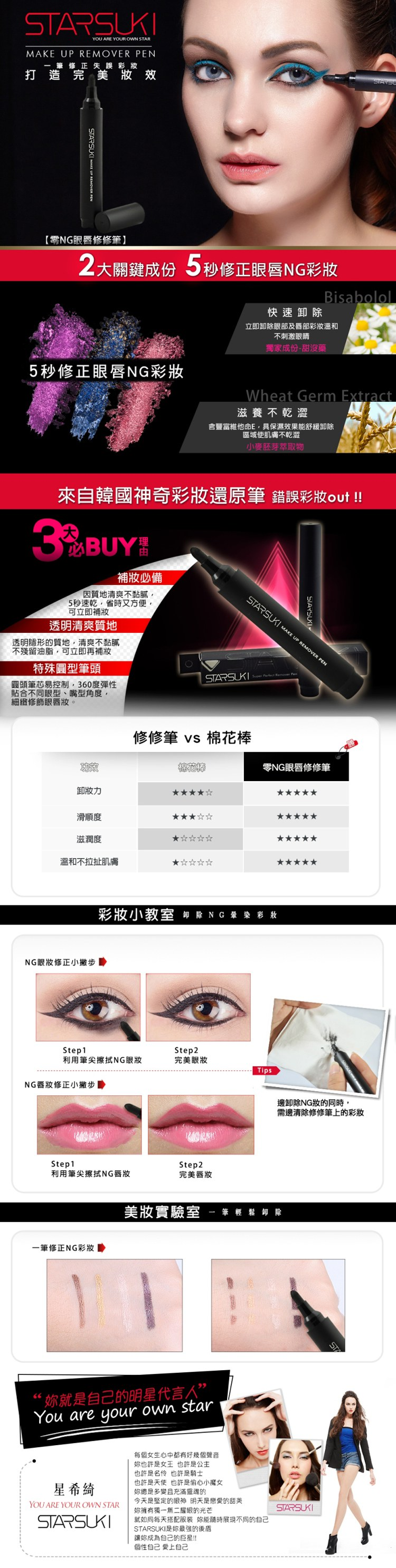 MYHUO Makeup Collection 買貨彩妝 - 零NG眼唇修修筆  - 1.4g