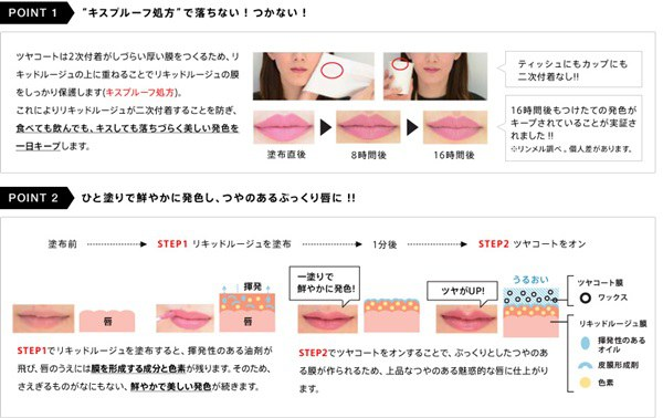 Japan buyer_makeup 日本美妝專區 - RIMMEL-16小時不掉色雙頭唇釉 - 7ml
