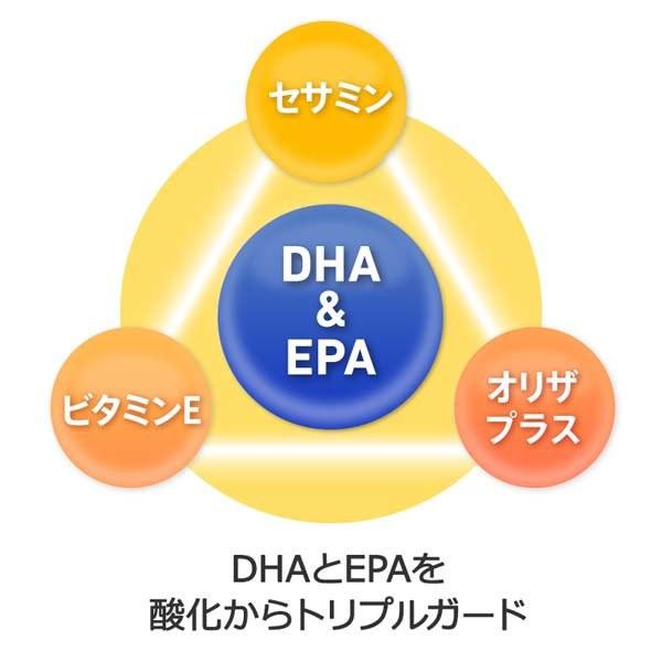 Suntory 三得利 - 魚油 DHA&EPA+芝麻明E - 30日份(120錠)