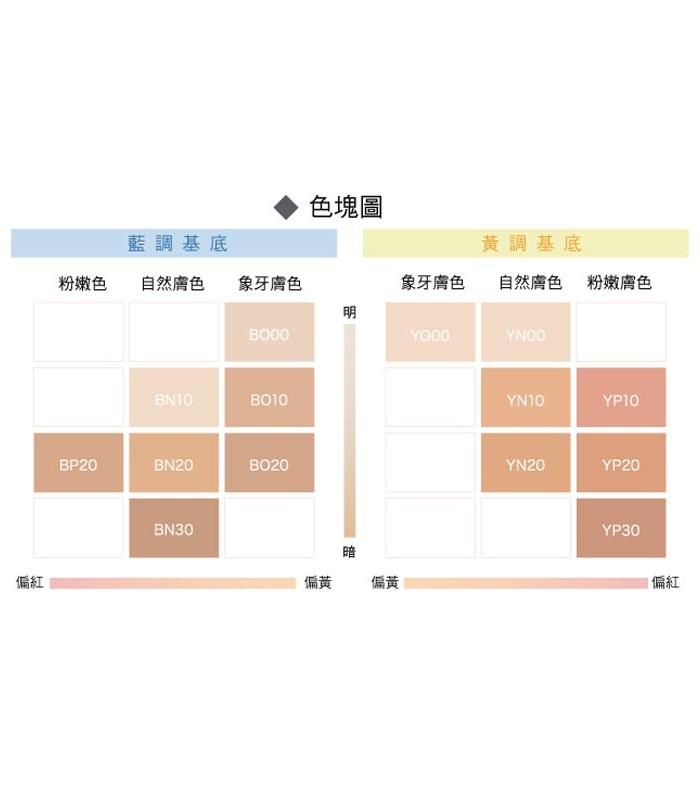 COVERMARK - 【母親節】草本正色粉底液組 - 1組