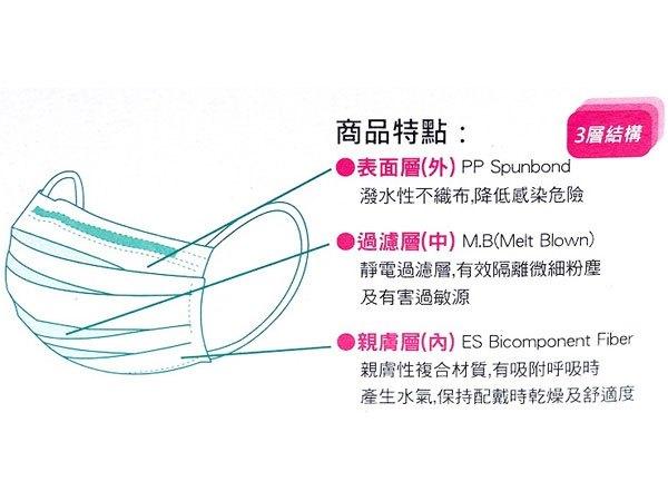 Medical mask 口罩 - 醫療防護口罩成人平面-顏色隨機出貨  - 50入